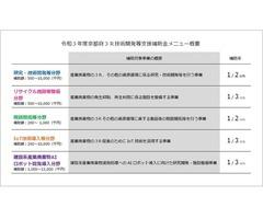京都府3R技術開発等支援補助事業についてのご案内 (一社)京都府産業廃棄物3R支援センター